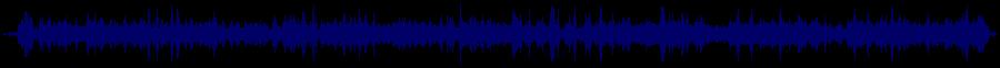 waveform of track #64823