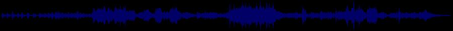 waveform of track #64828
