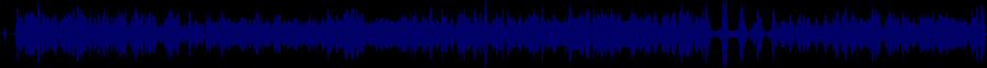 waveform of track #64829