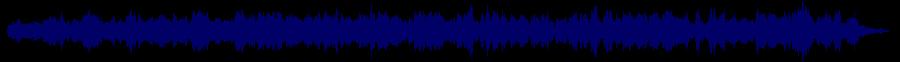 waveform of track #64831