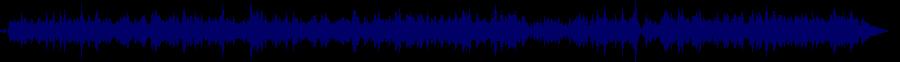waveform of track #64838
