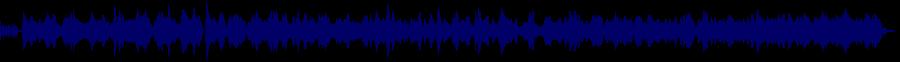 waveform of track #64843