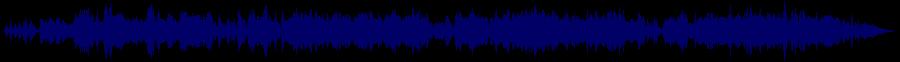 waveform of track #64871