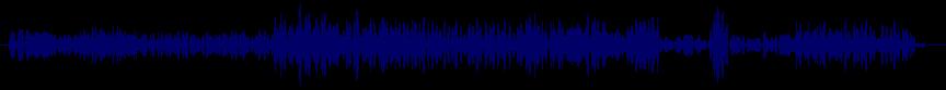 waveform of track #64873