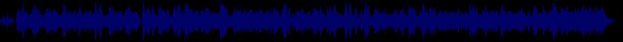 waveform of track #64879