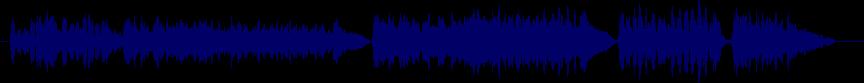 waveform of track #64908