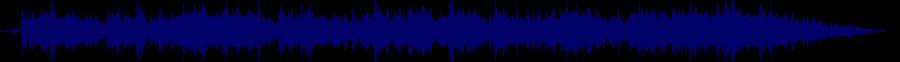 waveform of track #64939