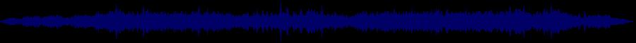 waveform of track #64941