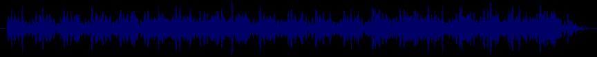 waveform of track #64962