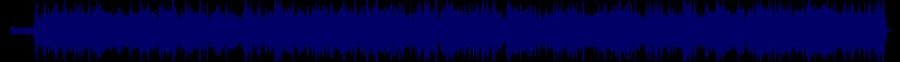 waveform of track #64985