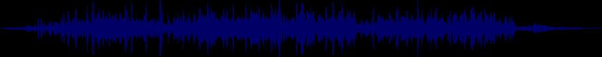 waveform of track #6529