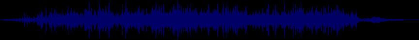 waveform of track #6531
