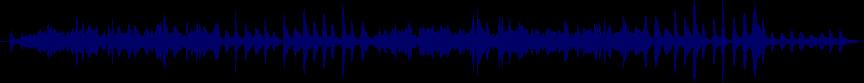 waveform of track #6564