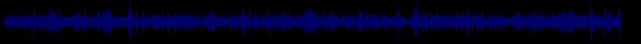 waveform of track #65006
