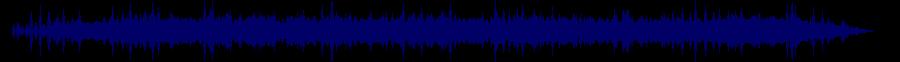 waveform of track #65048
