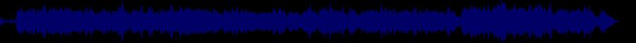 waveform of track #65079