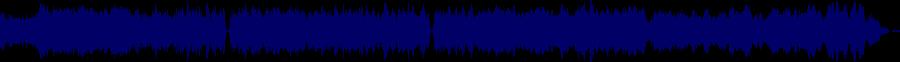 waveform of track #65081