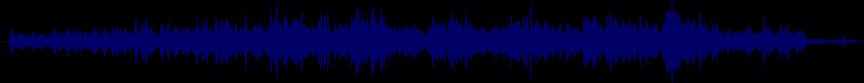 waveform of track #65082