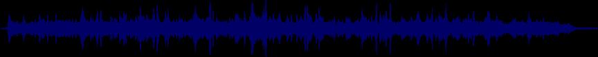 waveform of track #65086