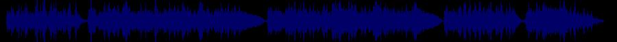 waveform of track #65162