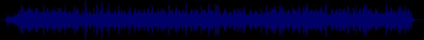 waveform of track #65164