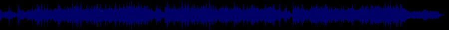 waveform of track #65168