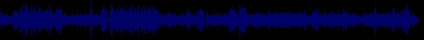waveform of track #65180