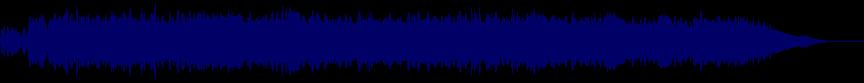 waveform of track #65185