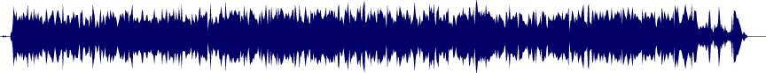 waveform of track #65187
