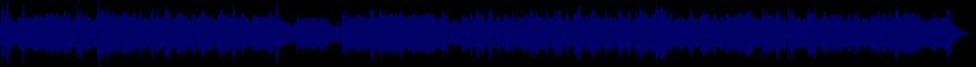 waveform of track #65193