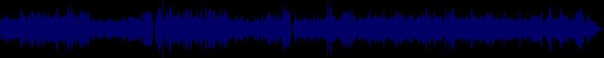 waveform of track #65196