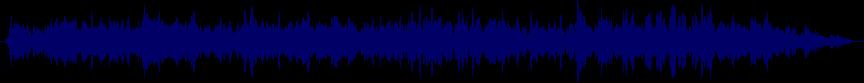 waveform of track #65198