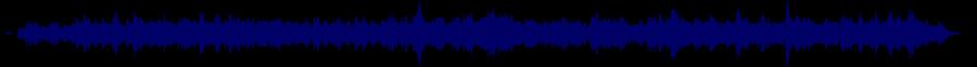 waveform of track #65199
