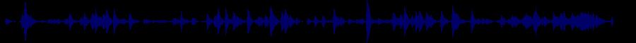 waveform of track #65214
