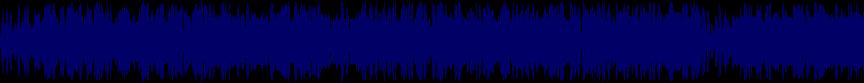 waveform of track #65247