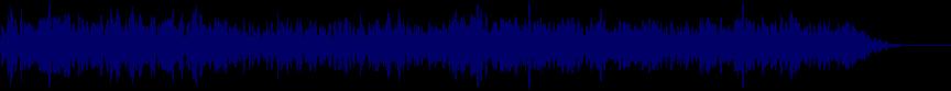 waveform of track #65265