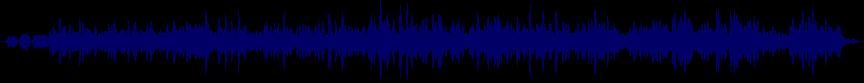 waveform of track #65274