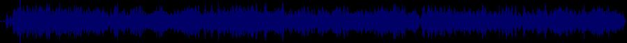 waveform of track #65350