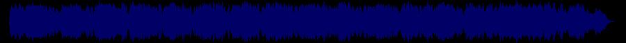 waveform of track #65367