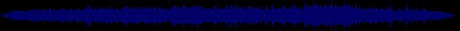 waveform of track #65375