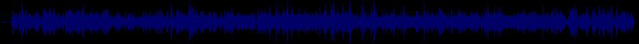 waveform of track #65387