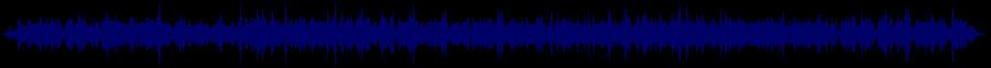 waveform of track #65397