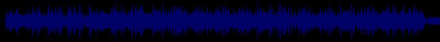 waveform of track #65412