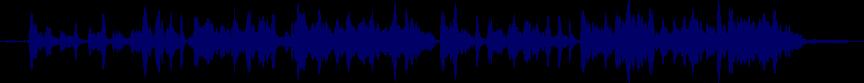 waveform of track #65414