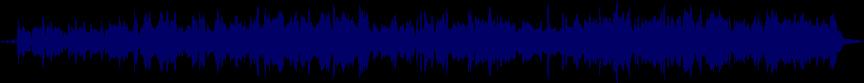 waveform of track #65417