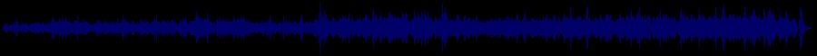 waveform of track #65447