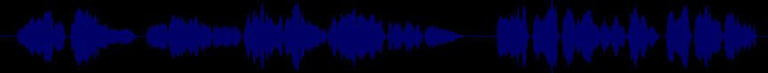 waveform of track #65472