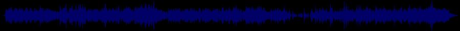 waveform of track #65511