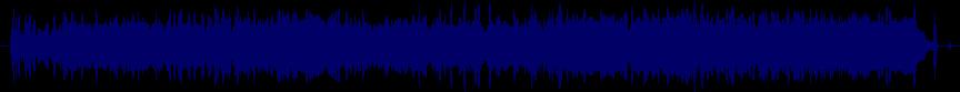 waveform of track #65548
