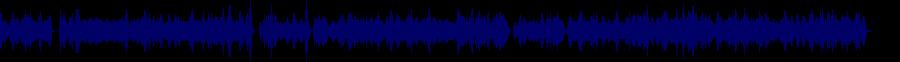 waveform of track #65552